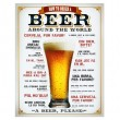 How To Order A Beer Retro Tin Sign